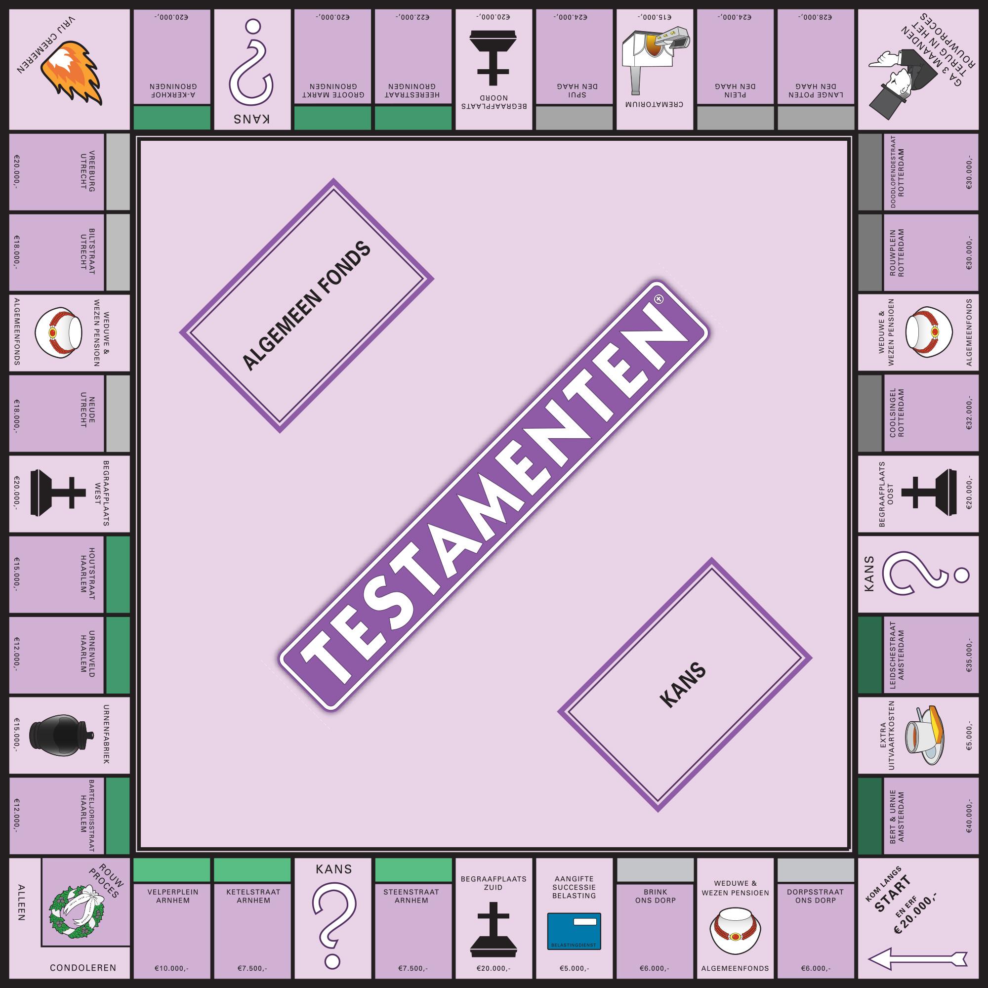Koefnoen - Game of inheritance board - Testamentenspel bord